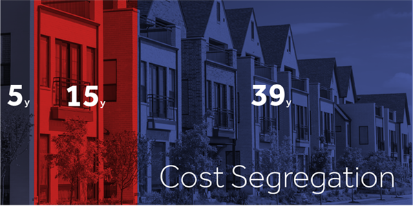 Cost Segregation: A Meaningful Lever for Real Estate Investors to Reduce Tax Burden